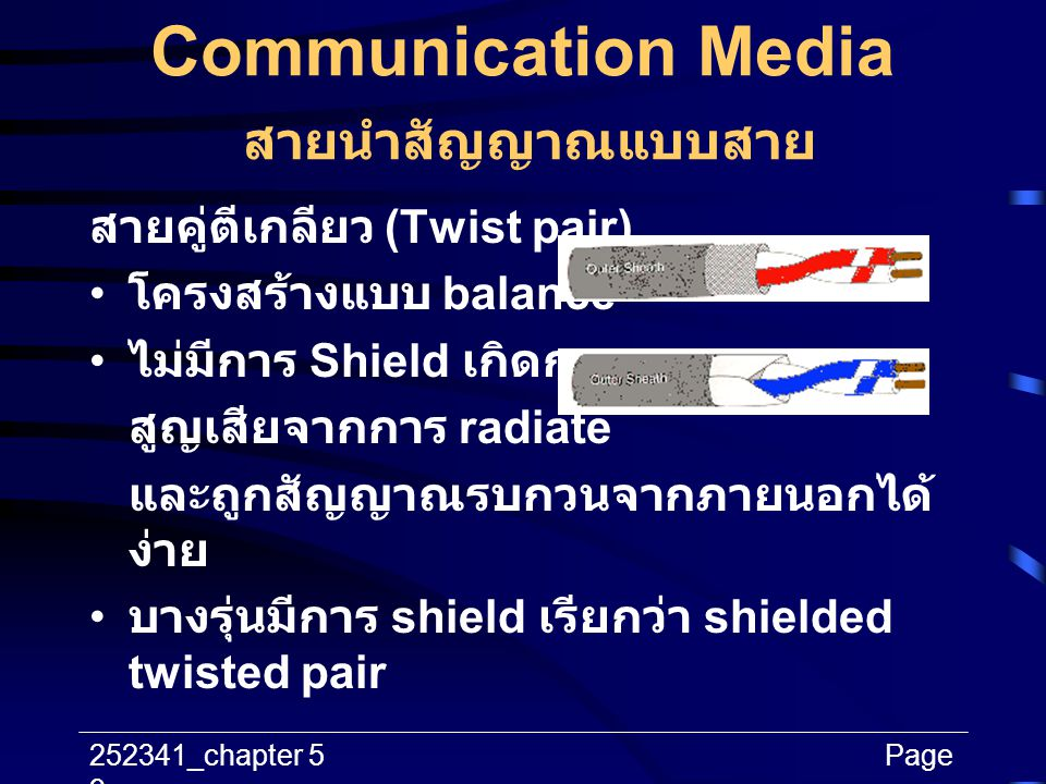 252341_chapter 5Page 9 Communication Media สายนำสัญญาณแบบสาย สายคู่ตีเกลียว (Twist pair) โครงสร้างแบบ balance ไม่มีการ Shield เกิดการ สูญเสียจากการ ra