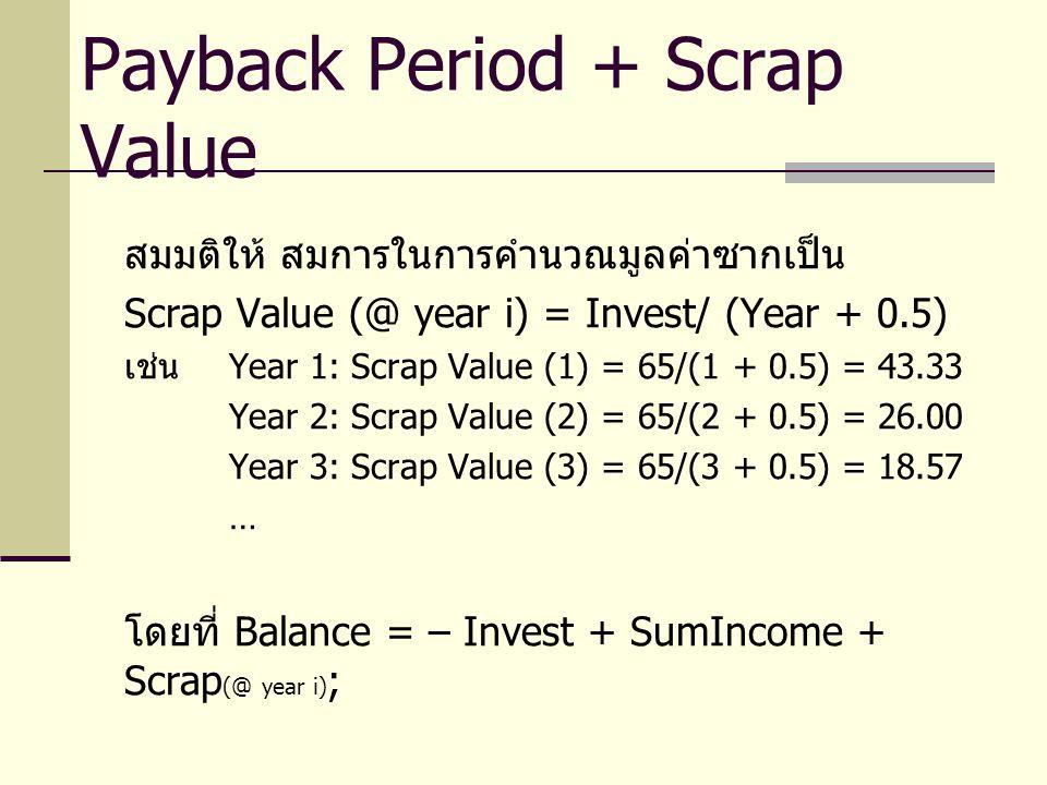 สมมติให้ สมการในการคำนวณมูลค่าซากเป็น Scrap Value (@ year i) = Invest/ (Year + 0.5) เช่น Year 1: Scrap Value (1) = 65/(1 + 0.5) = 43.33 Year 2: Scrap Value (2) = 65/(2 + 0.5) = 26.00 Year 3: Scrap Value (3) = 65/(3 + 0.5) = 18.57 … โดยที่ Balance = – Invest + SumIncome + Scrap (@ year i) ; Payback Period + Scrap Value