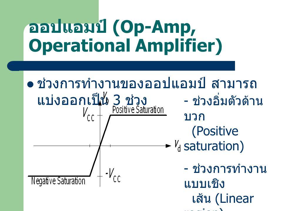 ออปแอมป์ (Op-Amp, Operational Amplifier) ช่วงการทำงานของออปแอมป์ สามารถ แบ่งออกเป็น 3 ช่วง - ช่วงอิ่มตัวด้าน บวก (Positive saturation) - ช่วงการทำงาน