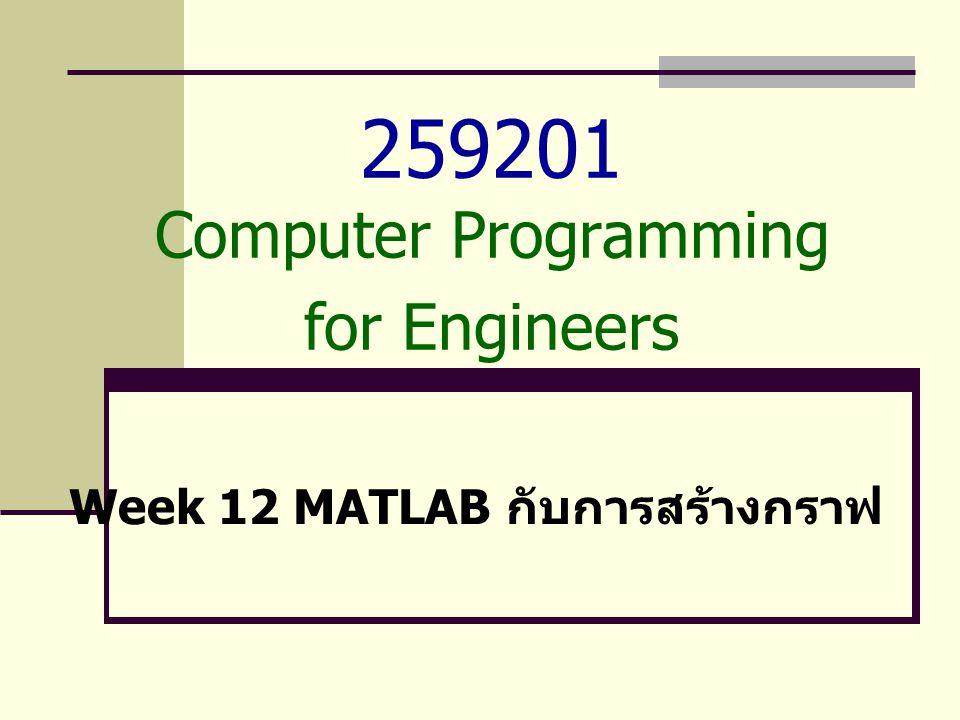 259201 Computer Programming for Engineers Week 12 MATLAB กับการสร้างกราฟ