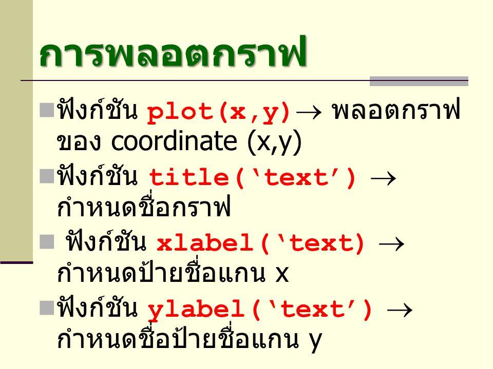 การพลอตกราฟ ฟังก์ชัน plot(x,y)  พลอตกราฟ ของ coordinate (x,y) ฟังก์ชัน title('text')  กำหนดชื่อกราฟ ฟังก์ชัน xlabel('text)  กำหนดป้ายชื่อแกน x ฟังก