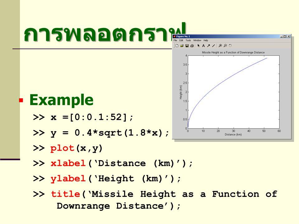 การพลอตกราฟ  Example >> x =[0:0.1:52]; >> y = 0.4*sqrt(1.8*x); >> plot(x,y) >> xlabel('Distance (km)'); >> ylabel('Height (km)'); >> title('Missile H