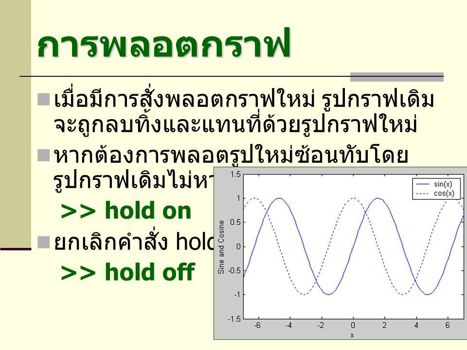 การพลอตกราฟ  เส้นกราฟ 2 เส้นบนกราฟ เดียวกัน plot(x,y,u,v) >> x = [0:.01:2]; >> y = sinh(x); >> z = tanh(x); >> plot(x,y,x,z,'--') >> xlabel('x') >> ylabel('Hyperbolic Sine…and Hyperbolic Tangent') คู่ x-y คู่ x-z หรือใช้ฟังก์ชัน hold on ( ค้างไว้ ) >>plot(x,y) >>hold on >>plot(x,z,'-')