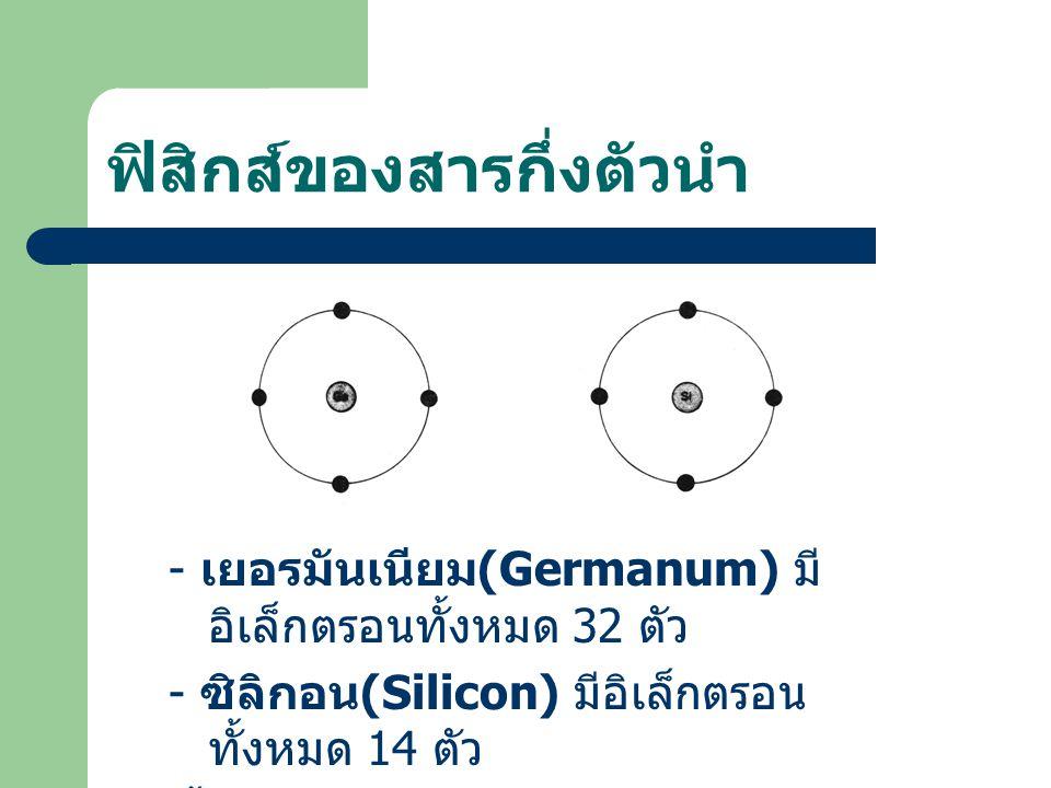 ฟิสิกส์ของสารกึ่งตัวนำ - เยอรมันเนียม (Germanum) มี อิเล็กตรอนทั้งหมด 32 ตัว - ซิลิกอน (Silicon) มีอิเล็กตรอน ทั้งหมด 14 ตัว ทั้งสองธาตุมีวาเลนซ์อิเล็