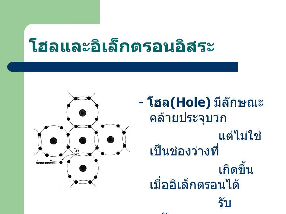 โฮลและอิเล็กตรอนอิสระ - โฮล (Hole) มีลักษณะ คล้ายประจุบวก แต่ไม่ใช่ เป็นช่องว่างที่ เกิดขึ้น เมื่ออิเล็กตรอนได้ รับ พลังงานจากภายนอก ทำให้ หลุดจากบอนด