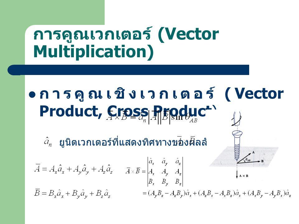 การคูณเวกเตอร์ (Vector Multiplication) การคูณเชิงเวกเตอร์ (Vector Product, Cross Product) ยูนิตเวกเตอร์ที่แสดงทิศทางของผลลัพธ์ของ