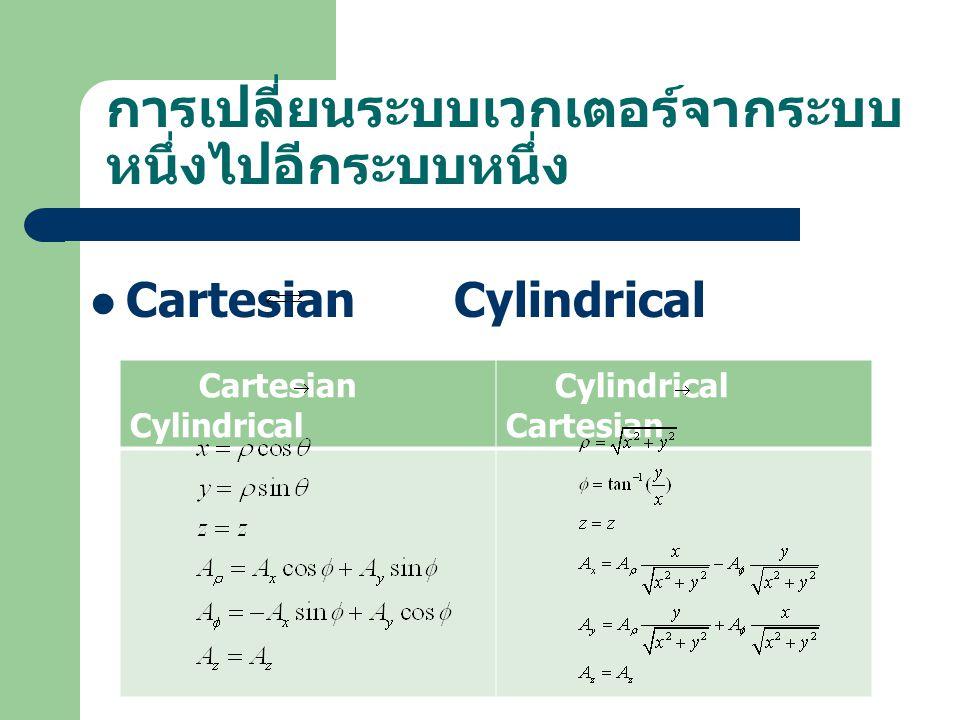 การเปลี่ยนระบบเวกเตอร์จากระบบ หนึ่งไปอีกระบบหนึ่ง Cartesian Cylindrical Cylindrical Cartesian