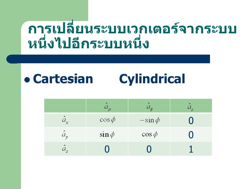 การเปลี่ยนระบบเวกเตอร์จากระบบ หนึ่งไปอีกระบบหนึ่ง Cartesian Cylindrical 0 0 001