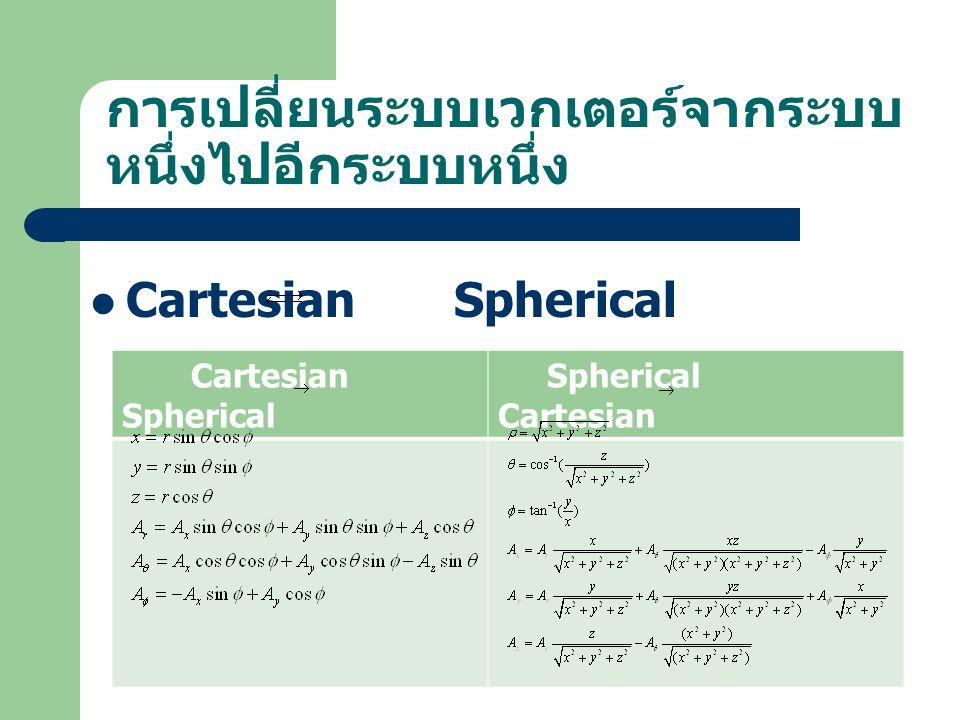 การเปลี่ยนระบบเวกเตอร์จากระบบ หนึ่งไปอีกระบบหนึ่ง Cartesian Spherical Spherical Cartesian
