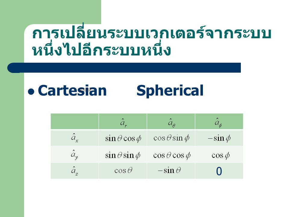 การเปลี่ยนระบบเวกเตอร์จากระบบ หนึ่งไปอีกระบบหนึ่ง Cartesian Spherical 0