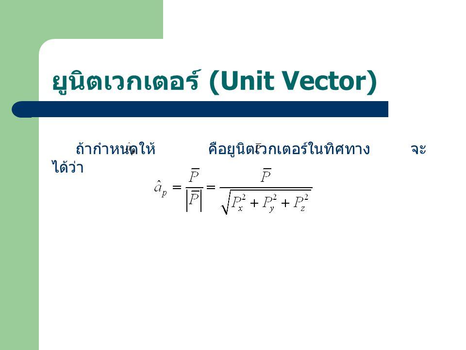 ยูนิตเวกเตอร์ (Unit Vector) ถ้ากำหนดให้ คือยูนิตเวกเตอร์ในทิศทาง จะ ได้ว่า