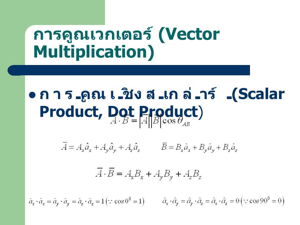 การคูณเวกเตอร์ (Vector Multiplication) การคูณเชิงสเกล่าร์ (Scalar Product, Dot Product)