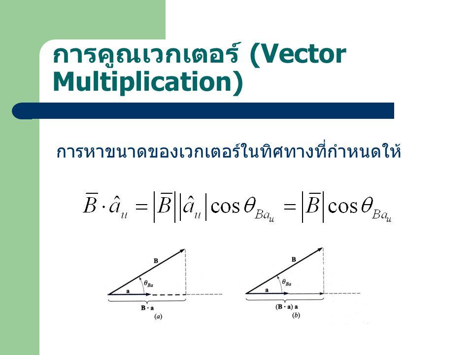 การคูณเวกเตอร์ (Vector Multiplication) การหาขนาดของเวกเตอร์ในทิศทางที่กำหนดให้