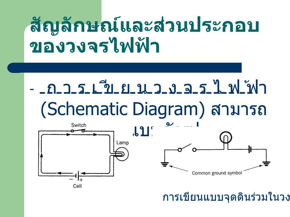 สัญลักษณ์และส่วนประกอบ ของวงจรไฟฟ้า