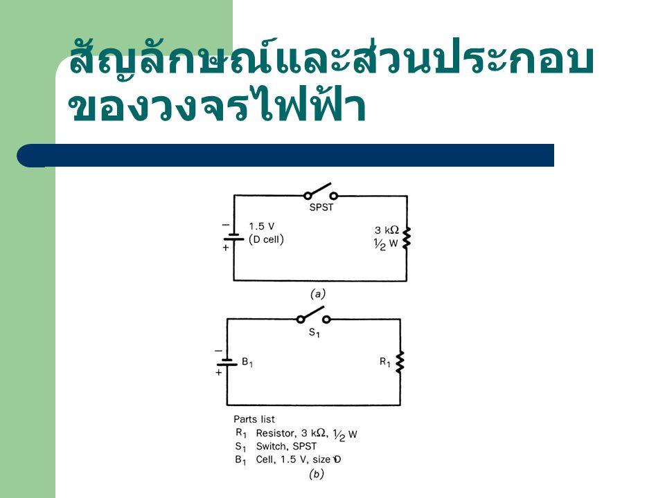 กฎของโอห์ม - กระแสไฟฟ้าในวงจรไฟฟ้านั้น จะ แปรผันตรงกับแรงดันของ แหล่งจ่ายไฟฟ้า แต่จะแปรผกผัน กับค่าความต้านทานในวงจรไฟฟ้า