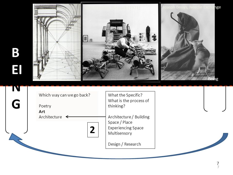 8 8 Being B EI N G Which way can we go back.Poetry Art Architecture What the Specific.
