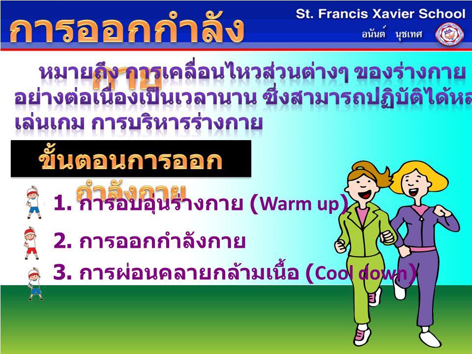1. การอบอุ่นร่างกาย (Warm up) 2. การออกกำลังกาย 3. การผ่อนคลายกล้ามเนื้อ (Cool down)