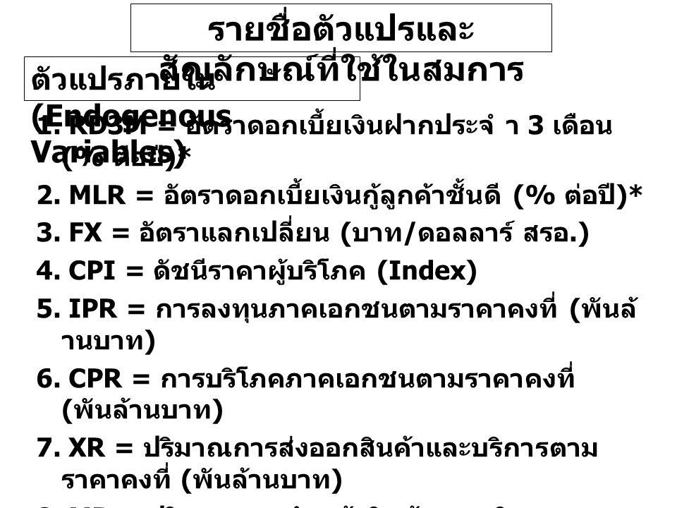 11.PIFX = Public Investment Deflator (Index) 12.