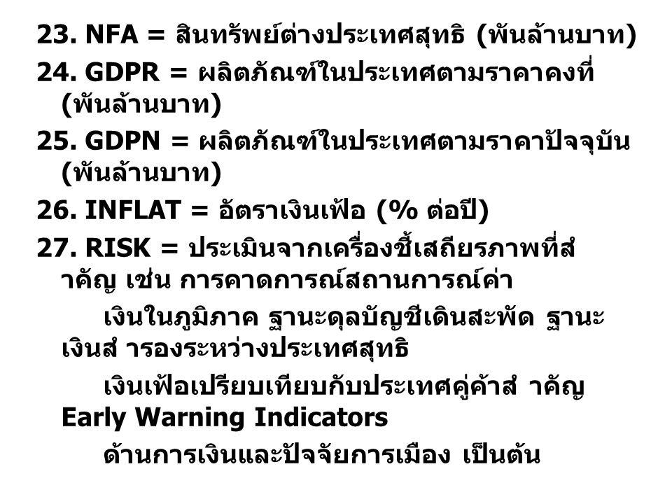 23. NFA = สินทรัพยตางประเทศสุทธิ ( พันลานบาท ) 24.