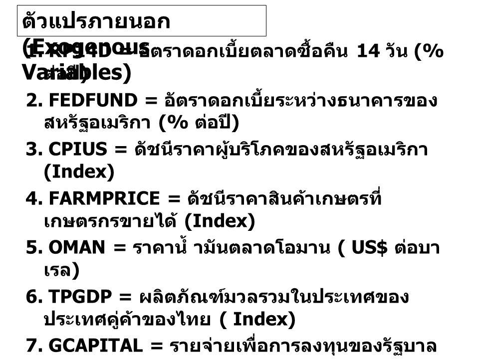 1. RP14D = อัตราดอกเบี้ยตลาดซื้อคืน 14 วัน (% ตอป ) 2.