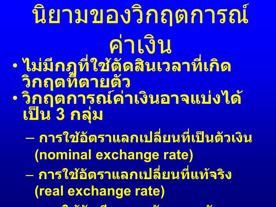 ดัชนีแรงกดดันตลาด อัตราแลกเปลี่ยน Emp t = %  e t -  e * %  r t rr e t = อัตราแลกเปลี่ยนบาทต่อดอลลาร์ สรอ.