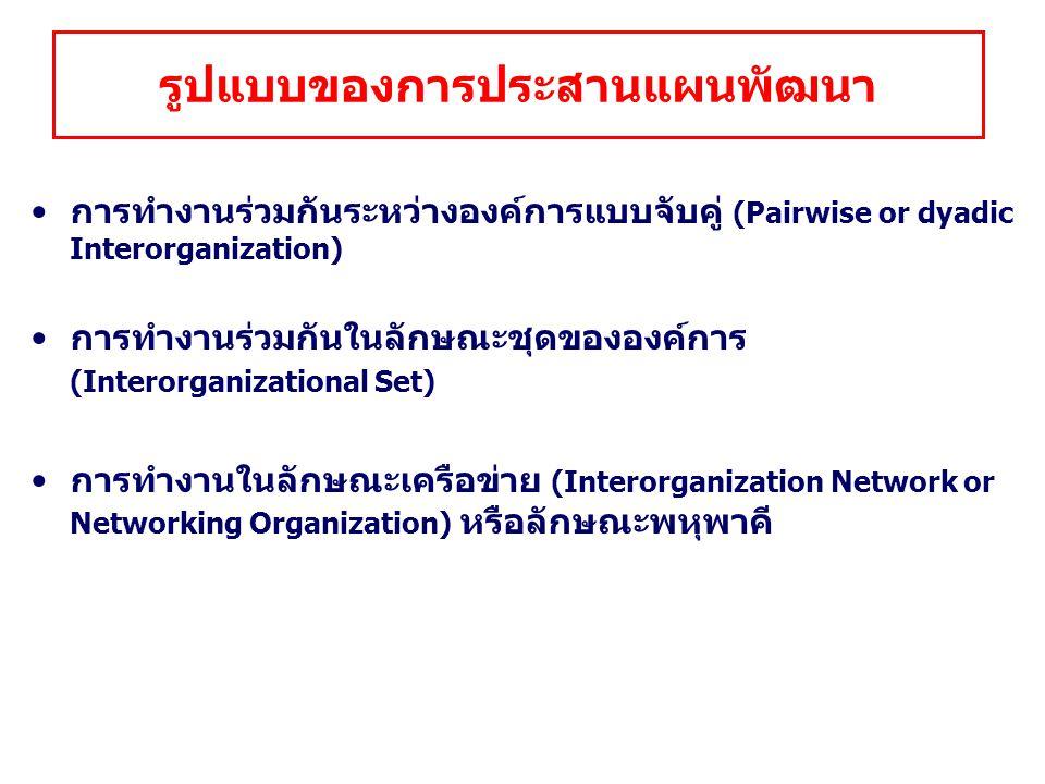 รูปแบบของการประสานแผนพัฒนา การทำงานร่วมกันระหว่างองค์การแบบจับคู่ (Pairwise or dyadic Interorganization) การทำงานร่วมกันในลักษณะชุดขององค์การ (Interor