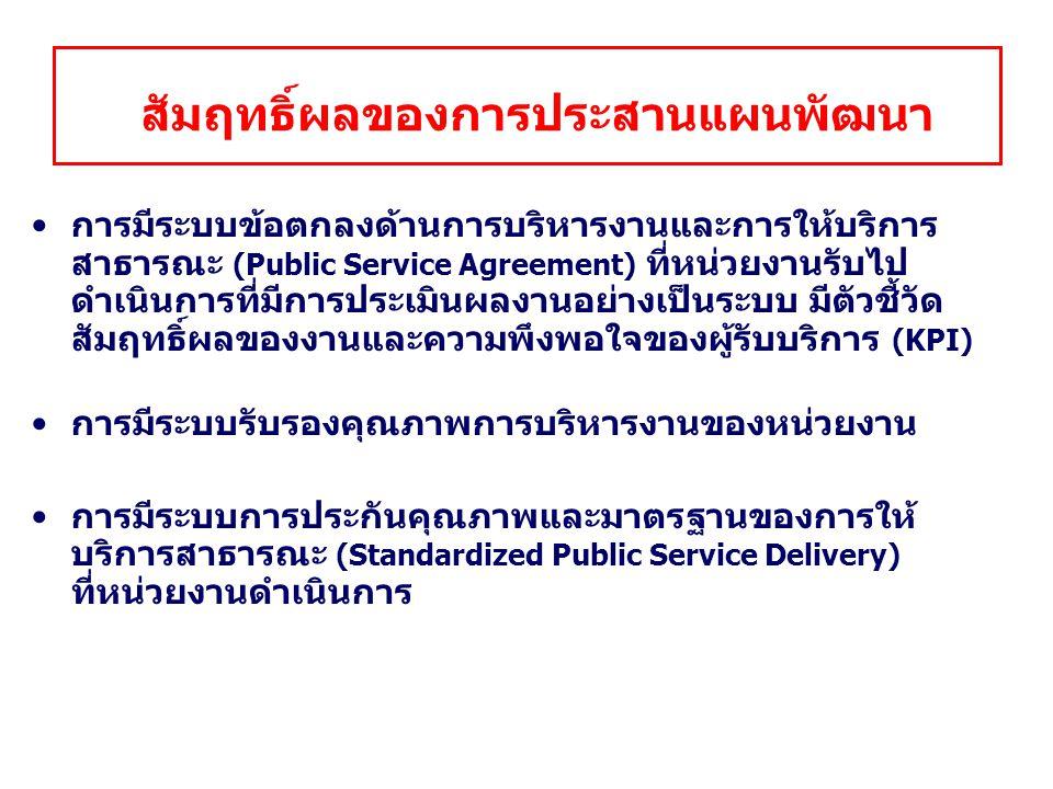 สัมฤทธิ์ผลของการประสานแผนพัฒนา การมีระบบข้อตกลงด้านการบริหารงานและการให้บริการ สาธารณะ (Public Service Agreement) ที่หน่วยงานรับไป ดำเนินการที่มีการปร