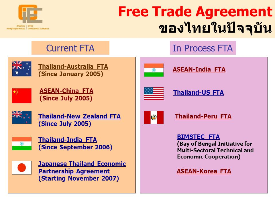 Current FTA Thailand-Australia FTA (Since January 2005) ASEAN-China FTA (Since July 2005) Japanese Thailand Economic Partnership Agreement (Starting November 2007) Thailand-New Zealand FTA (Since July 2005) Thailand-India FTA (Since September 2006) In Process FTA ASEAN-India FTA Thailand-US FTA Thailand-Peru FTA BIMSTEC FTA (Bay of Bengal Initiative for Multi-Sectoral Technical and Economic Cooperation) Free Trade Agreement ของไทยในปัจจุบัน ASEAN-Korea FTA