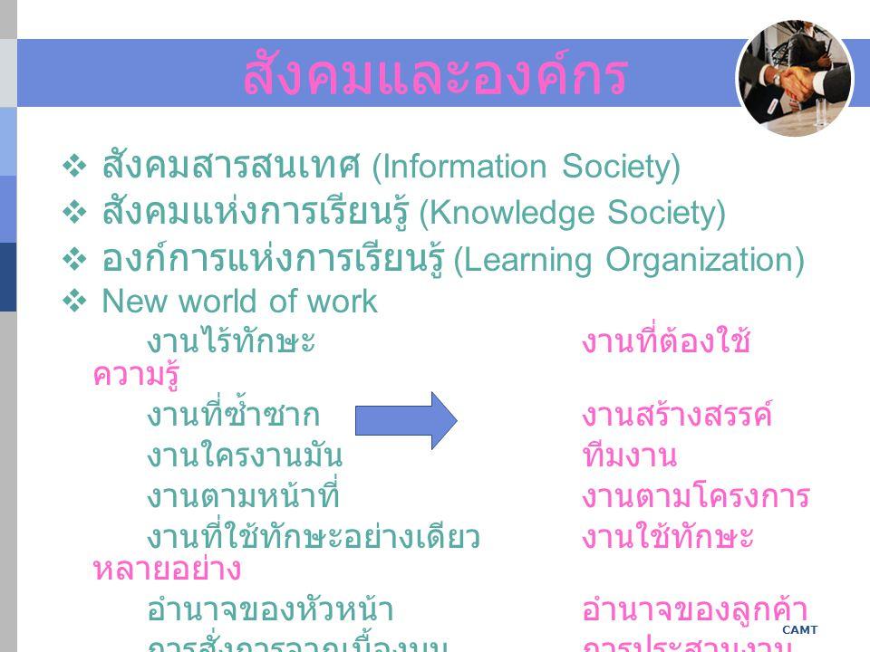 สังคมและองค์กร  สังคมสารสนเทศ (Information Society)  สังคมแห่งการเรียนรู้ (Knowledge Society)  องก์การแห่งการเรียนรู้ (Learning Organization)  New world of work งานไร้ทักษะ งานที่ต้องใช้ ความรู้ งานที่ซ้ำซากงานสร้างสรรค์ งานใครงานมันทีมงาน งานตามหน้าที่งานตามโครงการ งานที่ใช้ทักษะอย่างเดียวงานใช้ทักษะ หลายอย่าง อำนาจของหัวหน้าอำนาจของลูกค้า การสั่งการจากเบื้องบนการประสานงาน กับเพื่อนร่วมงาน CAMT