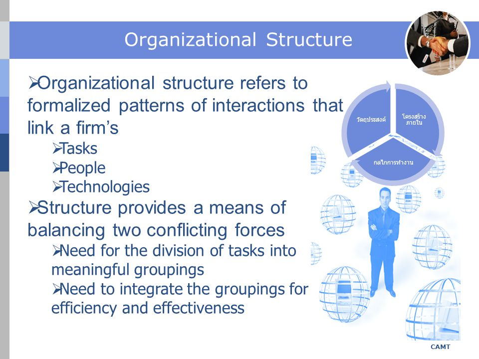 Traditional Form of Organizational Designs CAMT  Organizational structure :  Simple Structure  Functional Structure  Divisional Structure  Matrix Structure