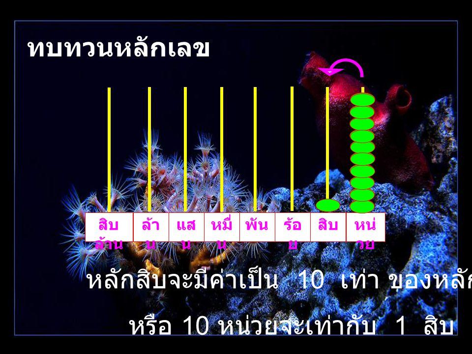 ร้อยพันหมื่ น แส น ล้านสิบ ล้าน หน่ว ย สิบ หลักร้อยจะมีค่าเป็น 10 เท่า ของหลักสิบ หรือ 10 สิบจะเท่ากับ 1 ร้อย