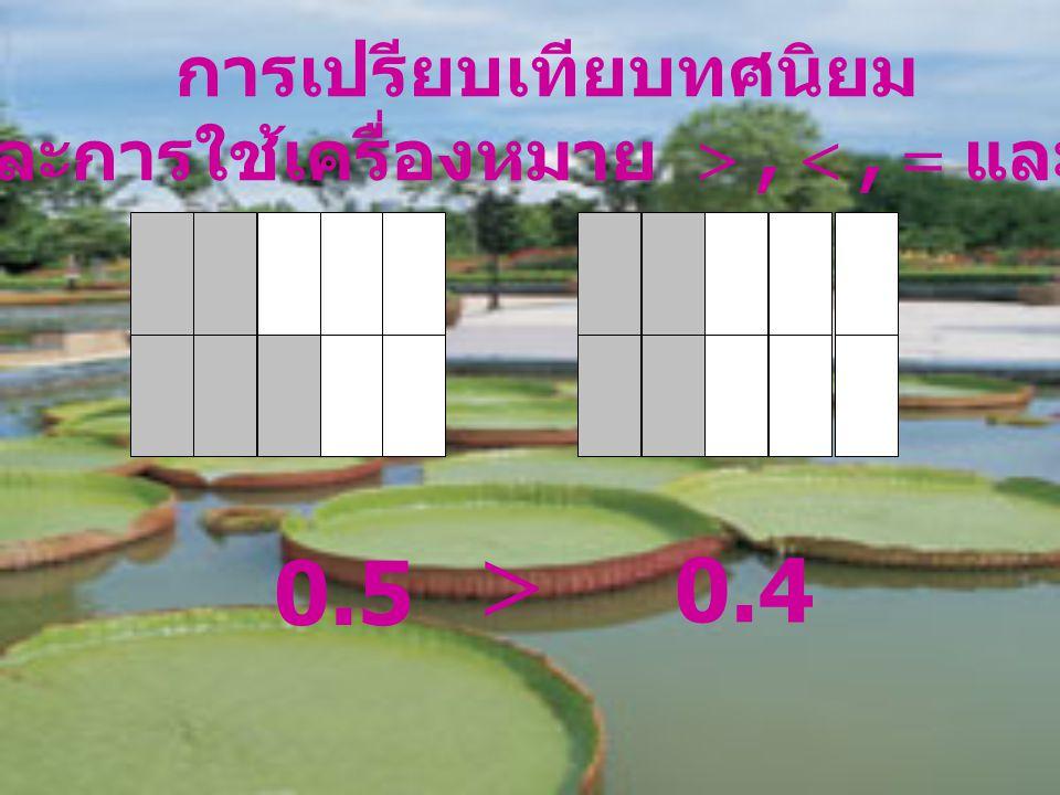1.3 กับ 1.7 ตัวเลขในหลักหน่วย เท่ากันคือ 1 ตัวเลขในหลักส่วนสิบ 3  7 ดังนั้น 1.3  1.7