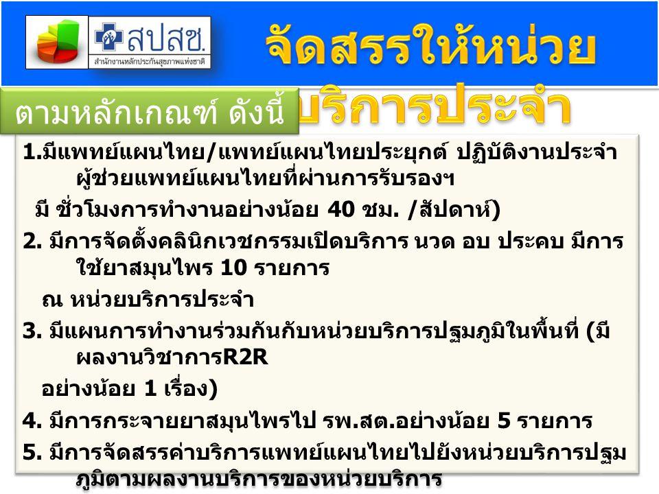 1. มีแพทย์แผนไทย / แพทย์แผนไทยประยุกต์ ปฏิบัติงานประจำ ผู้ช่วยแพทย์แผนไทยที่ผ่านการรับรองฯ มี ชั่วโมงการทำงานอย่างน้อย 40 ชม. / สัปดาห์ ) 2. มีการจัดต
