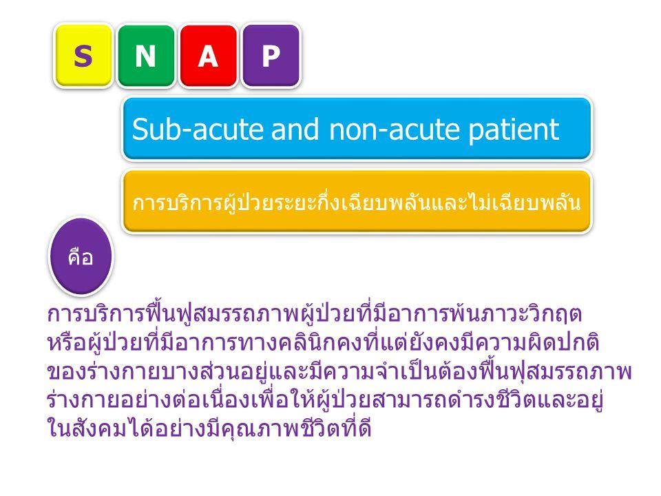 Sub-acute and non-acute patient S S N N A A P P การบริการผู้ป่วยระยะกึ่งเฉียบพลันและไม่เฉียบพลัน การบริการฟื้นฟูสมรรถภาพผู้ป่วยที่มีอาการพ้นภาวะวิกฤต