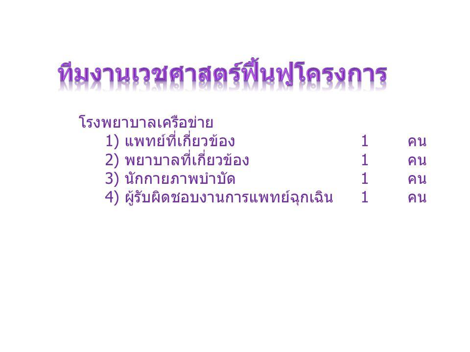 1) ขั้นตอนการฟื้นฟูสมรรถภาพ 2) การคัดกรองผู้ป่วย 3) กระบวนการฟื้นฟู 4) กระบวนการจำหน่าย 5) กระบวนการการรับ-ส่งต่อผู้ป่วย 6) กระบวนการประเมินผลลัพธ์