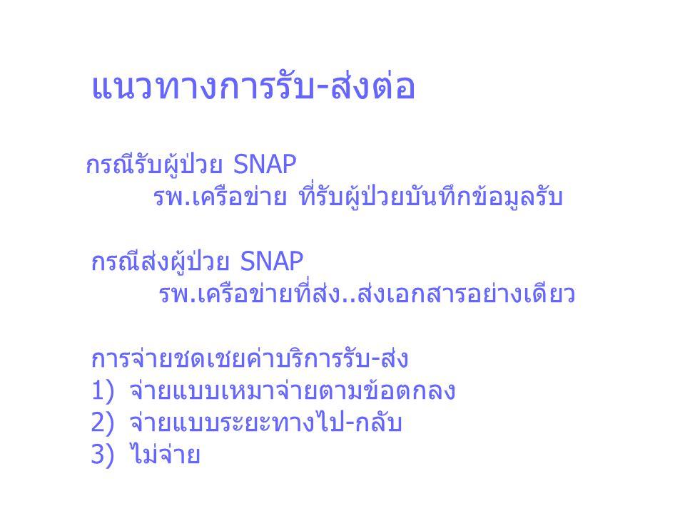 ติดต่อประสานงานเจ้าหน้าที่กลุ่มงาน 1)นายธวัช เหลี่ยมสมบัติ กองทุนฟื้นฟูสมรรถภาพด้านการแพทย์ มือถือ 085 – 487 – 5032 E – mail : thawat.l@nhso.go.ththawat.l@nhso.go.th Website WWW:saraburi.nhso.go.th/rehab 1)นายธวัช เหลี่ยมสมบัติ กองทุนฟื้นฟูสมรรถภาพด้านการแพทย์ มือถือ 085 – 487 – 5032 E – mail : thawat.l@nhso.go.ththawat.l@nhso.go.th Website WWW:saraburi.nhso.go.th/rehab 2) นายยงยุทธ เอี่ยมฤทธิ์ศูนย์ประสานงานหลักประกันสุขภาพประชาชน มือถือ 090 – 197 – 5178 E – mail : yongyuth.e@nhso.go.th 2) นายยงยุทธ เอี่ยมฤทธิ์ศูนย์ประสานงานหลักประกันสุขภาพประชาชน มือถือ 090 – 197 – 5178 E – mail : yongyuth.e@nhso.go.th 3) นายประพจน์ บุญมี กองทุนหลักประกันสุขภาพระดับท้องถิ่น มือถือ 084 – 439 – 0145 E – mail : prapot.b@nhso.go.thprapot.b@nhso.go.th website WWW : localfund.in.th 3) นายประพจน์ บุญมี กองทุนหลักประกันสุขภาพระดับท้องถิ่น มือถือ 084 – 439 – 0145 E – mail : prapot.b@nhso.go.thprapot.b@nhso.go.th website WWW : localfund.in.th