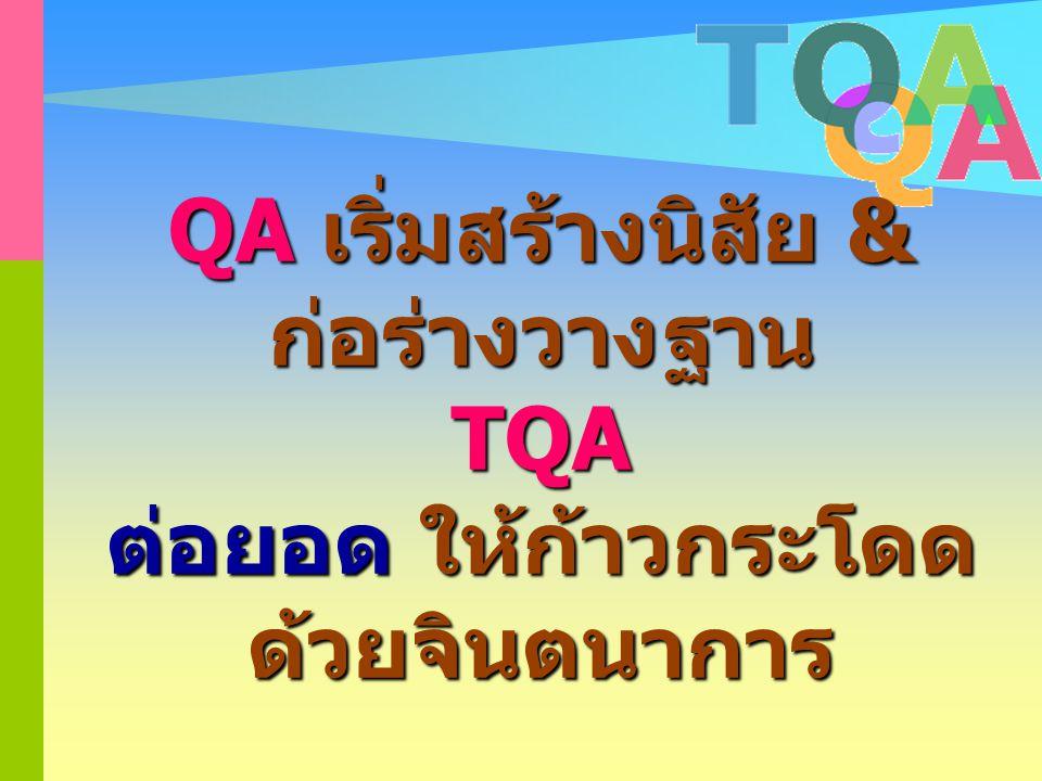 QA&TQA