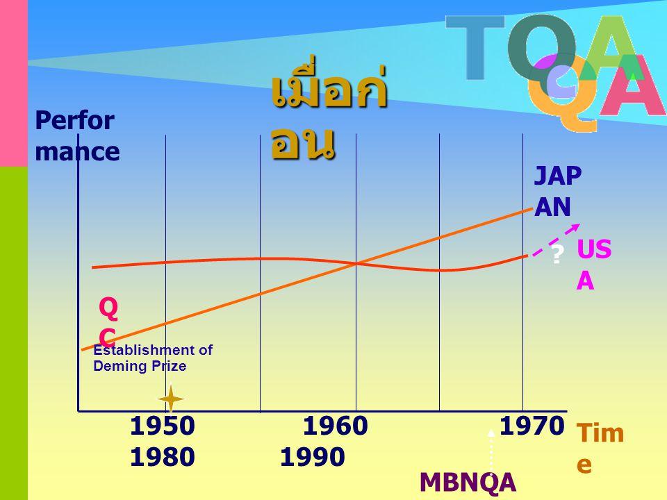ต่อยอด QA ด้วยเกณฑ์ใหม่ Malcolm Baldrige National Quality Award-MBNQA หรือ Thailand Quality Award-TQA