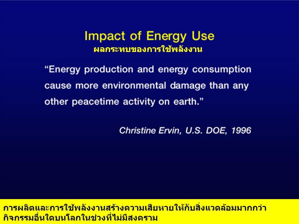 ผลกระทบของการใช้พลังงาน การผลิตและการใช้พลังงานสร้างความเสียหายให้กับสิ่งแวดล้อมมากกว่า กิจกรรมอื่นใดบนโลกในช่วงที่ไม่มีสงคราม