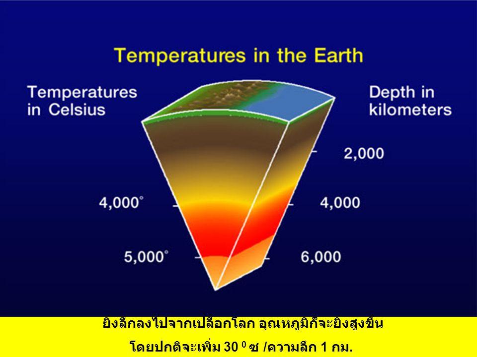 ยิ่งลึกลงไปจากเปลือกโลก อุณหภูมิก็จะยิ่งสูงขึ้น โดยปกติจะเพิ่ม 30 0 ซ /ความลึก 1 กม.