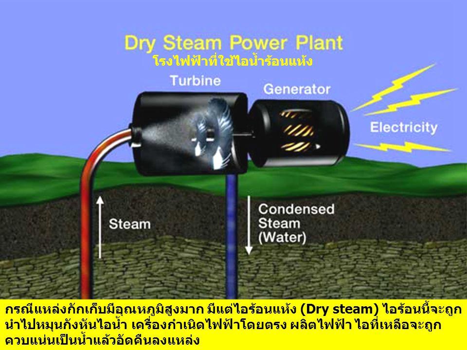 กรณีแหล่งกักเก็บมีอุณหภูมิสูงมาก มีแต่ไอร้อนแห้ง (Dry steam) ไอร้อนนี้จะถูก นำไปหมุนกังหันไอน้ำ เครื่องกำเนิดไฟฟ้าโดยตรง ผลิตไฟฟ้า ไอที่เหลือจะถูก ควบแน่นเป็นน้ำแล้วอัดคืนลงแหล่ง โรงไฟฟ้าที่ใช้ไอน้ำร้อนแห้ง