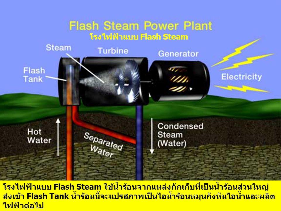 โรงไฟฟ้าแบบ Flash Steam ใช้น้ำร้อนจากแหล่งกักเก็บที่เป็นน้ำร้อนส่วนใหญ่ ส่งเข้า Flash Tank น้ำร้อนนี้จะแปรสภาพเป็นไอน้ำร้อนหมุนกังหันไอน้ำและผลิต ไฟฟ้าต่อไป โรงไฟฟ้าแบบ Flash Steam