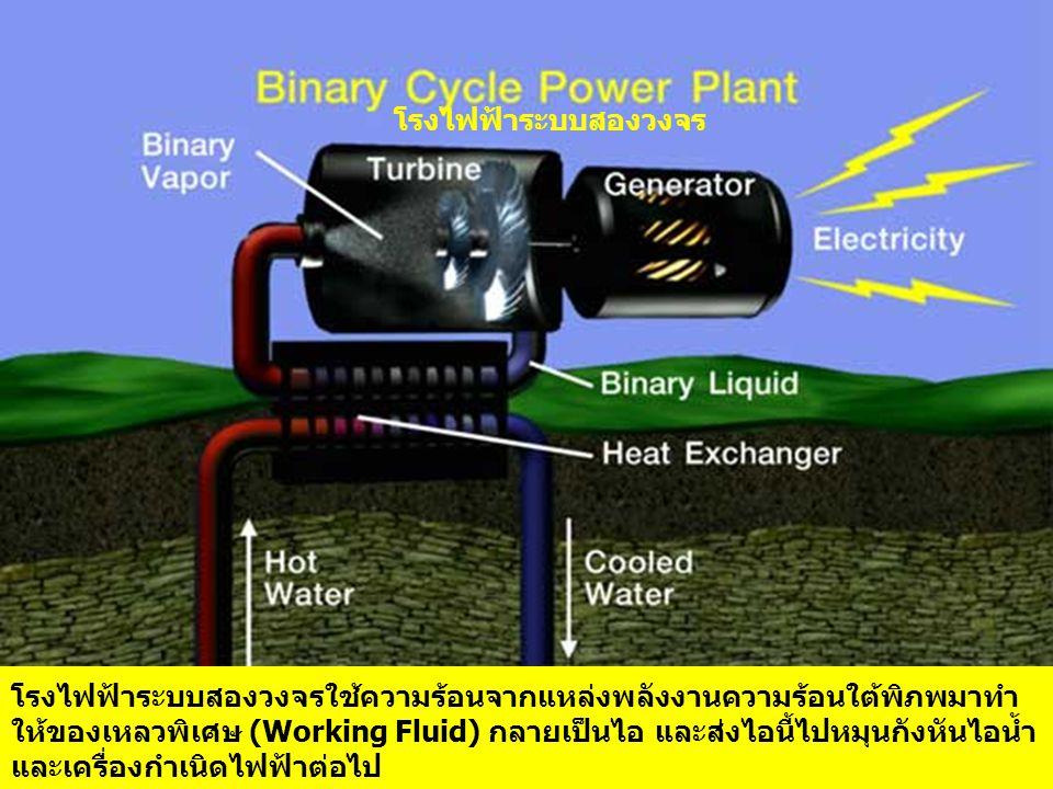 โรงไฟฟ้าระบบสองวงจร โรงไฟฟ้าระบบสองวงจรใช้ความร้อนจากแหล่งพลังงานความร้อนใต้พิภพมาทำ ให้ของเหลวพิเศษ (Working Fluid) กลายเป็นไอ และส่งไอนี้ไปหมุนกังหันไอน้ำ และเครื่องกำเนิดไฟฟ้าต่อไป