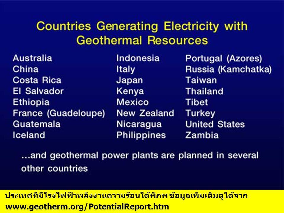 ประเทศที่มีโรงไฟฟ้าพลังงานความร้อนใต้พิภพ ข้อมูลเพิ่มเติมดูได้จาก www.geotherm.org/PotentialReport.htm