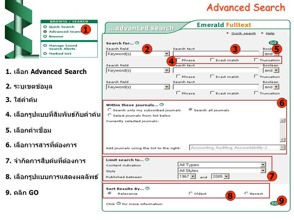 Advanced Search 1. เลือก Advanced Search 2. ระบุเขตข้อมูล 3.