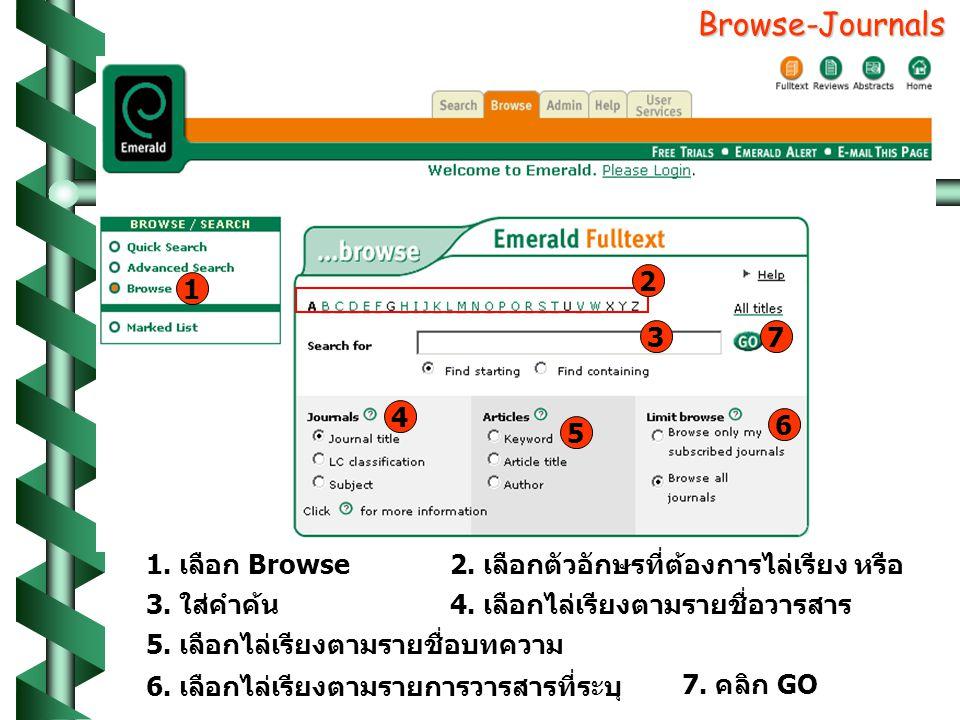 Browse-Journals 1. เลือก Browse 3. ใส่คำค้น4. เลือกไล่เรียงตามรายชื่อวารสาร 5.