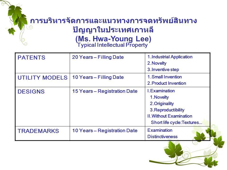 การบริหารจัดการและแนวทางการจดทรัพย์สินทาง ปัญญาในประเทศเกาหลี (Ms. Hwa-Young Lee) PATENTS 20 Years – Filling Date 1.Industrial Application 2.Novelty 3