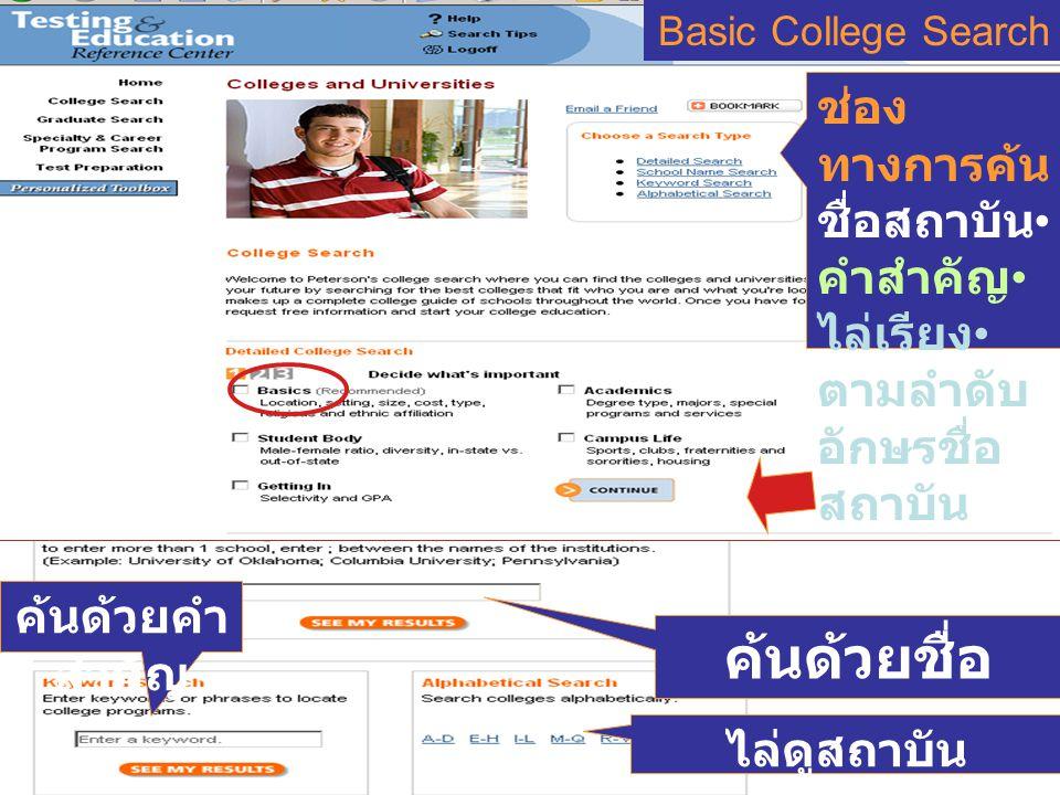 Basic College Search ค้นด้วยชื่อ สถาบัน ช่อง ทางการค้น ชื่อสถาบัน คำสำคัญ ไล่เรียง ตามลำดับ อักษรชื่อ สถาบัน ค้นด้วยคำ สำคัญ ไล่ดูสถาบัน ตามลำดับอักษร