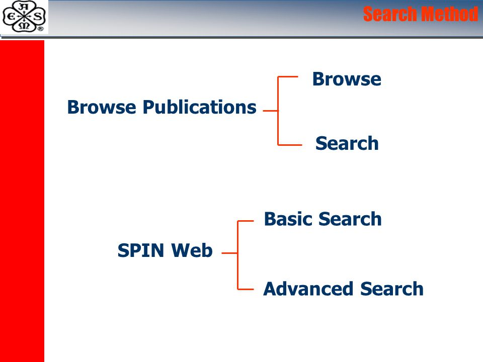 Search Browse SPIN Web Browse Publications Basic Search Advanced Search Search Method