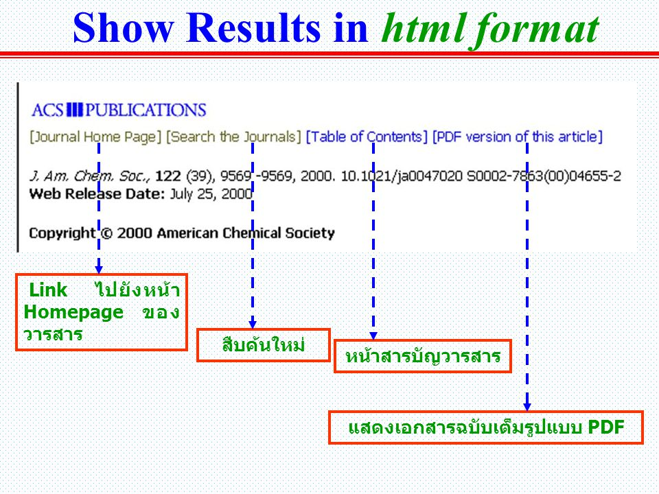 Show Results in html format